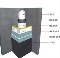 包下水管时需要做隔音处理吗?如何才能做到隔音处理?